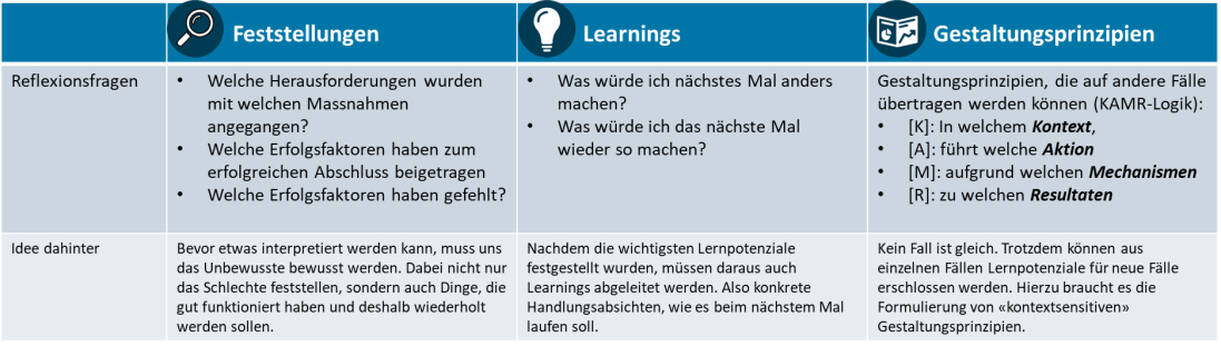 lessons learned teilen_d