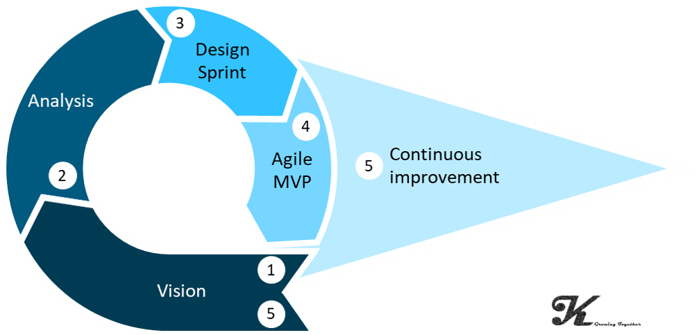agile culture transformation 1.png