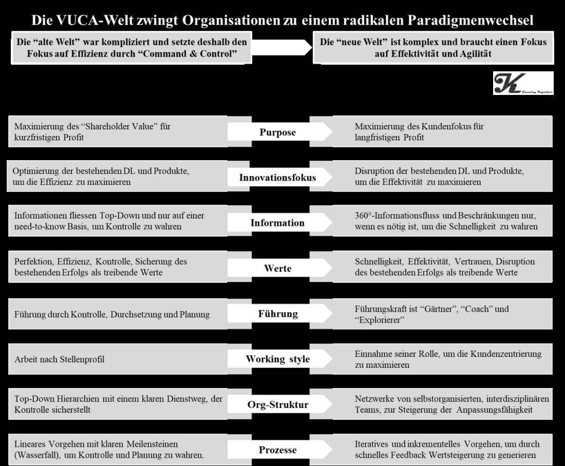 Paradigme shift DE.png