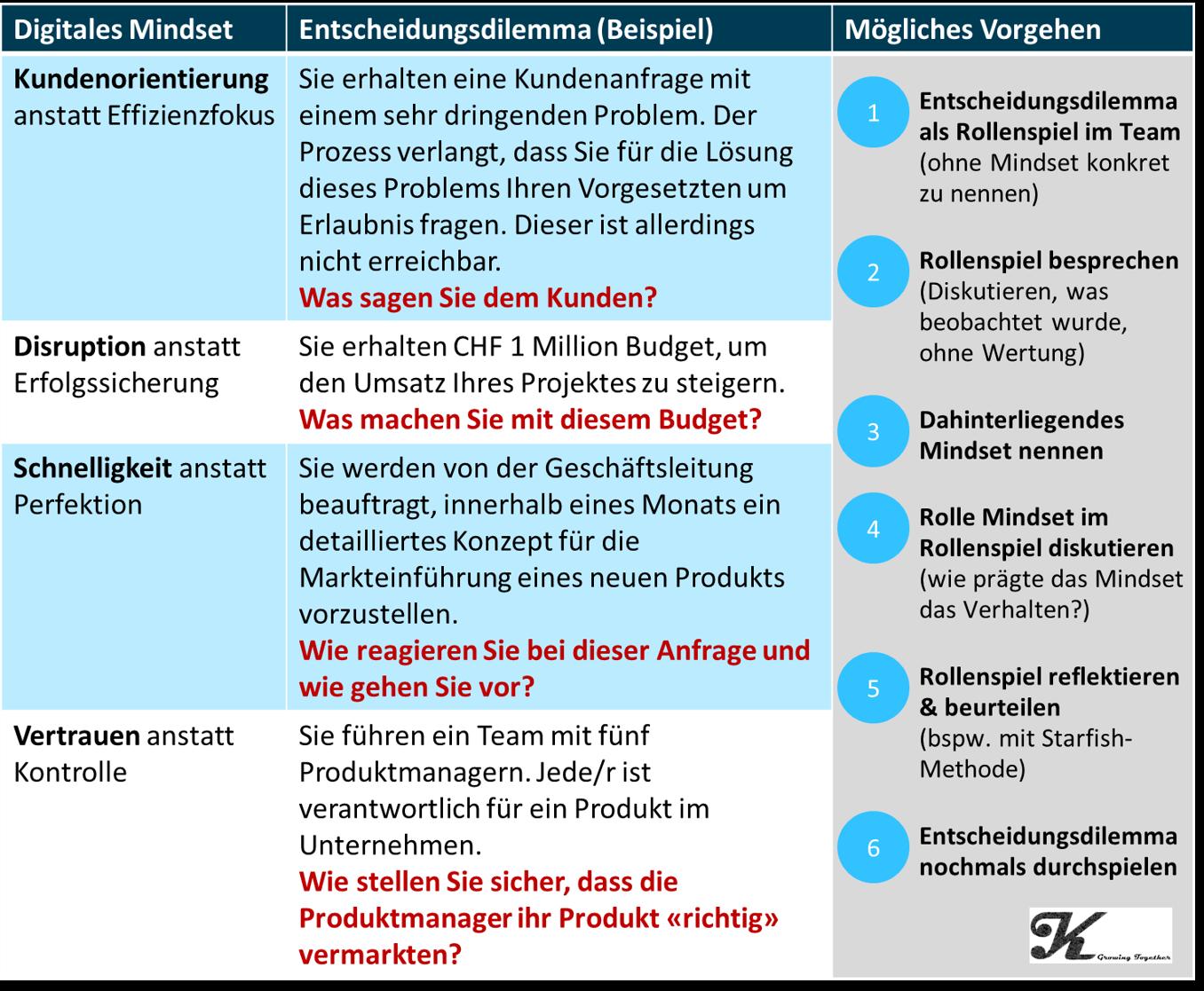 Entscheidungsdilemma_DE.png