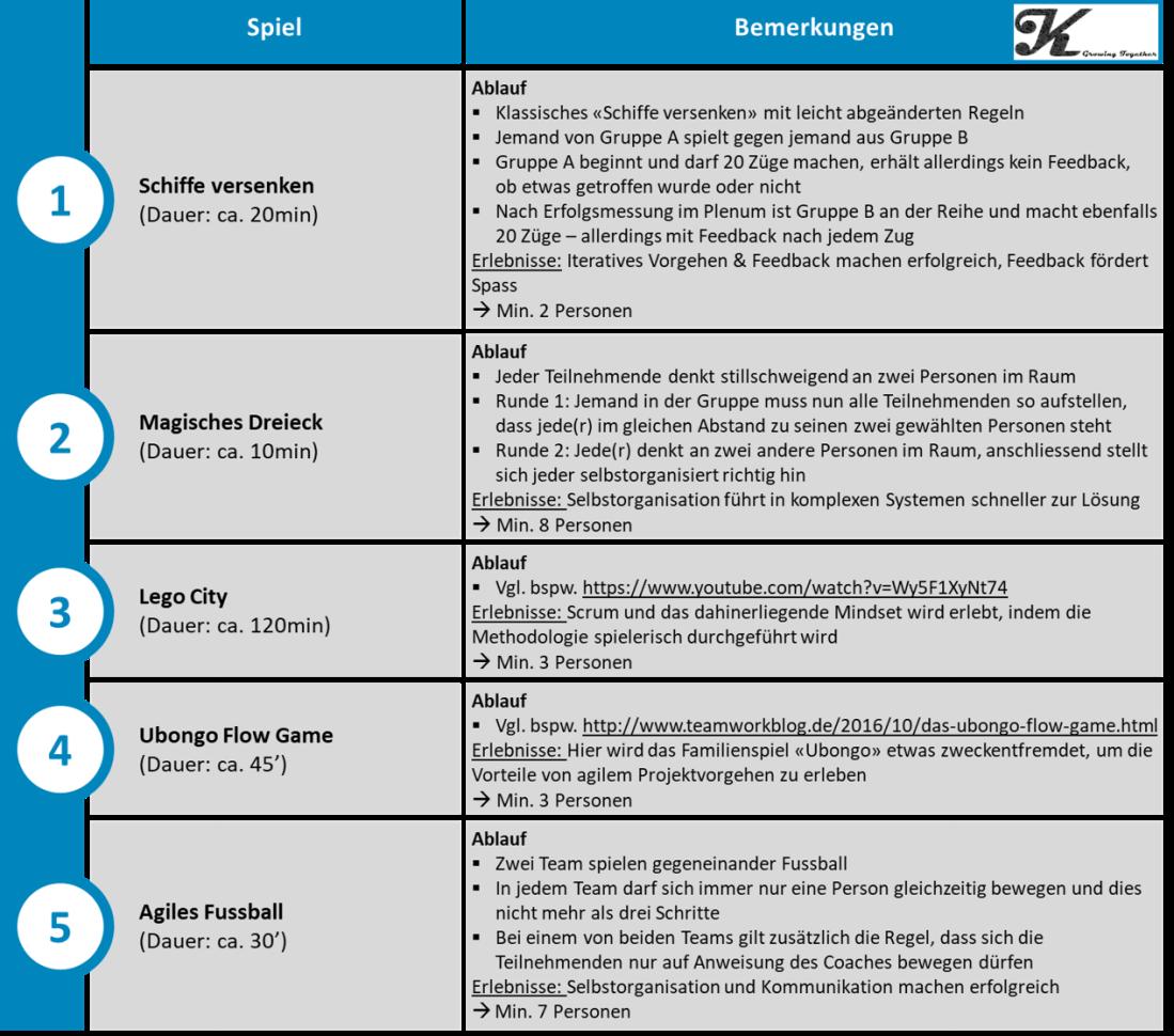 agile Games_DE.png