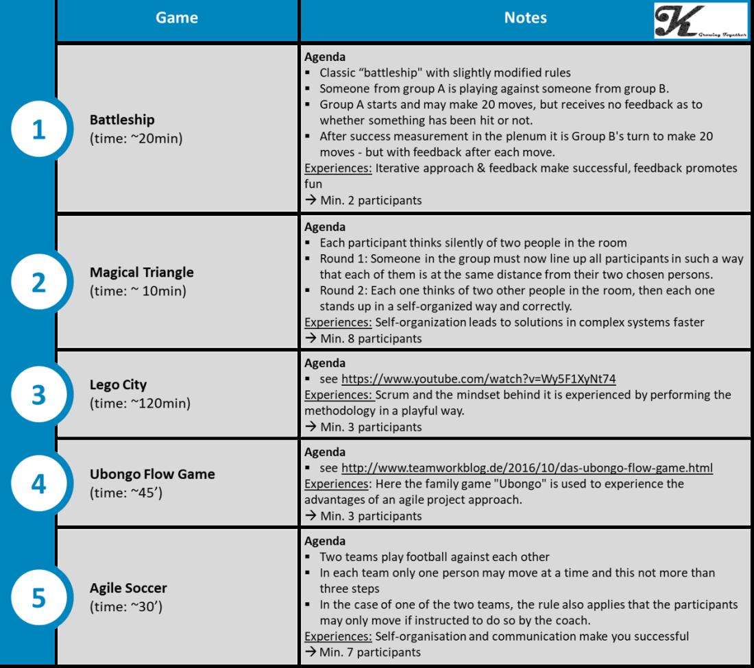 agile Games_EN.png