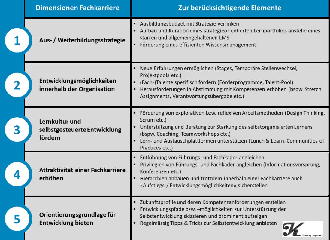 Fachkarriere_DE.png