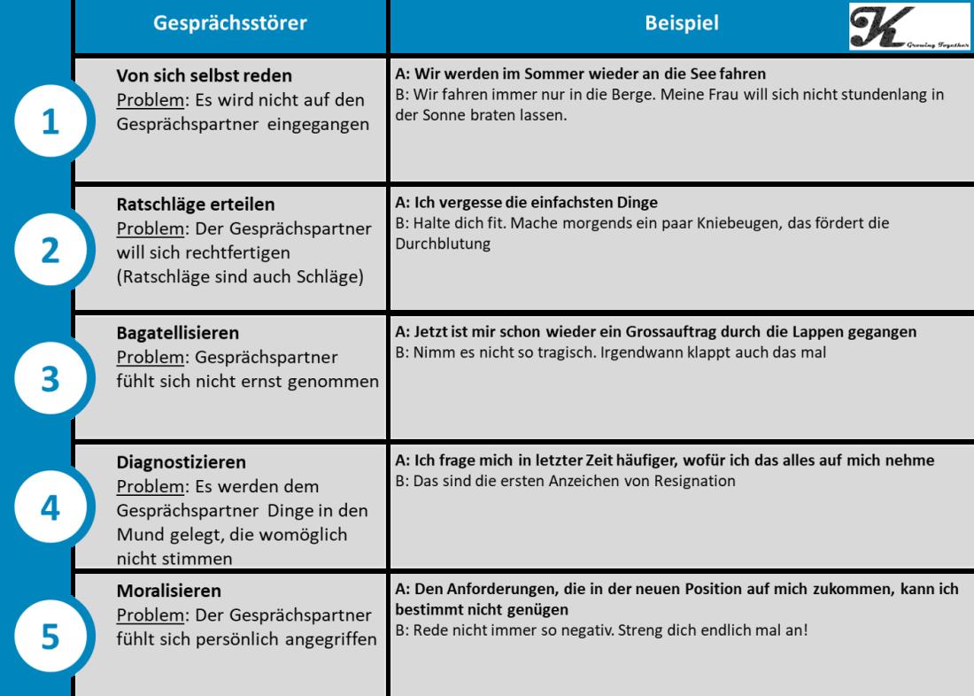Gesprächsstörer_DE.png