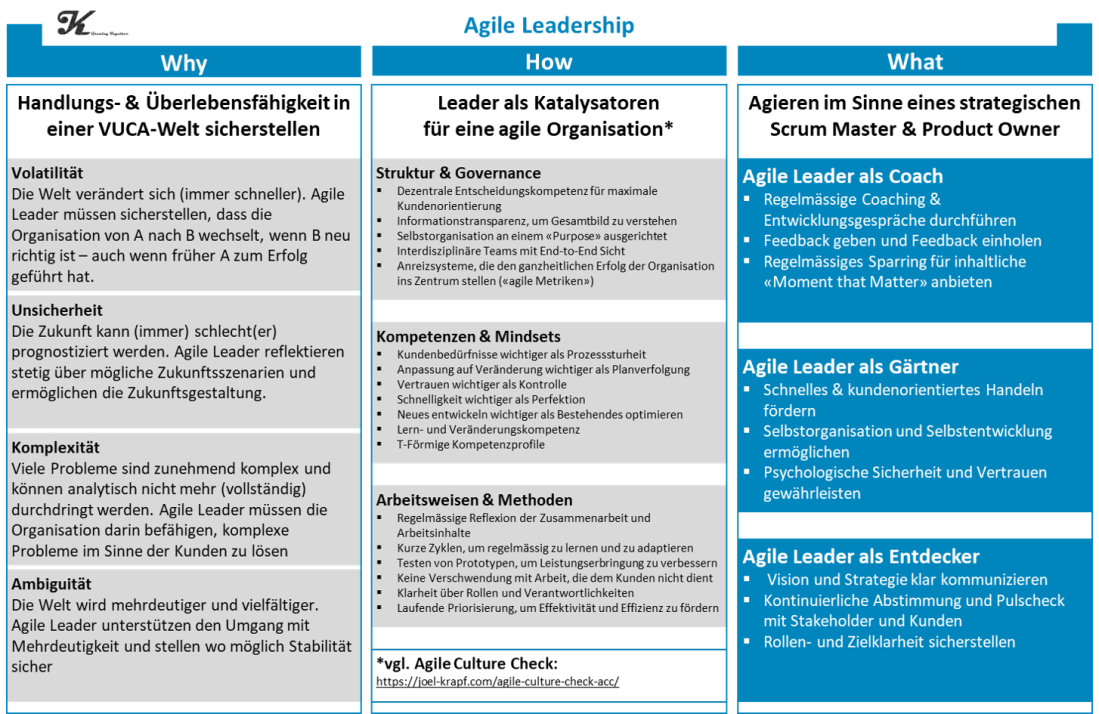 Agile Leadership_DE.png