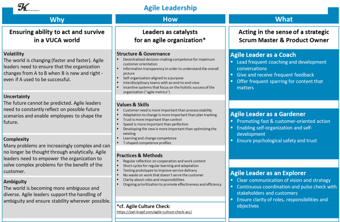 Agile Leadership_EN.png