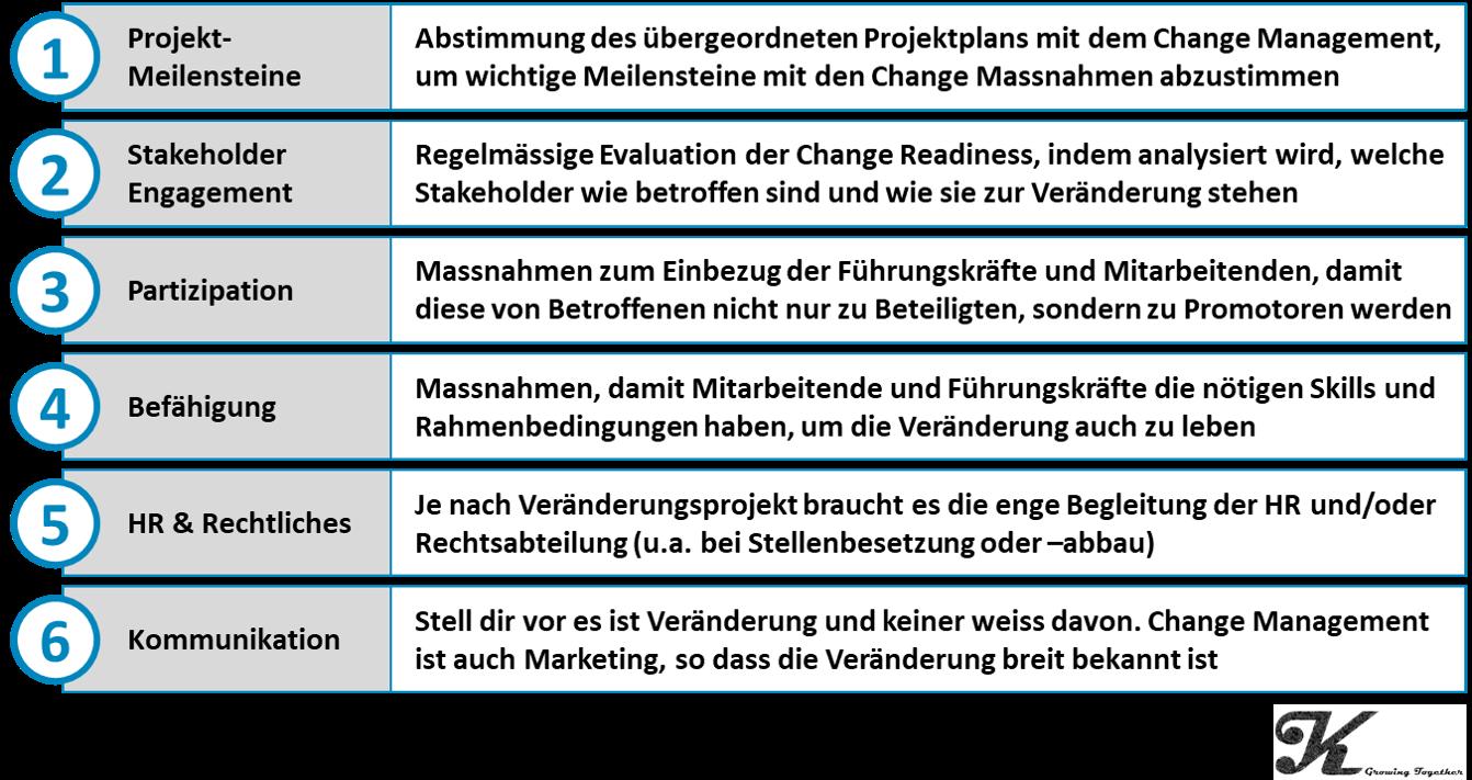 Change_Inhalte_DE.png